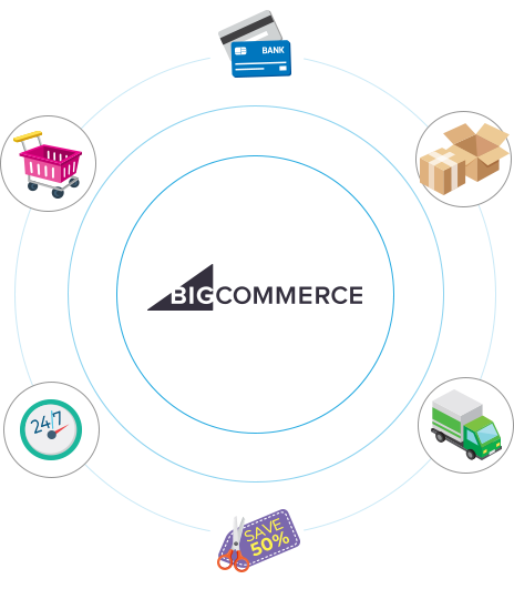 bigcommerce, bigcommerce development. bicommerce website design, bigcommerce web development