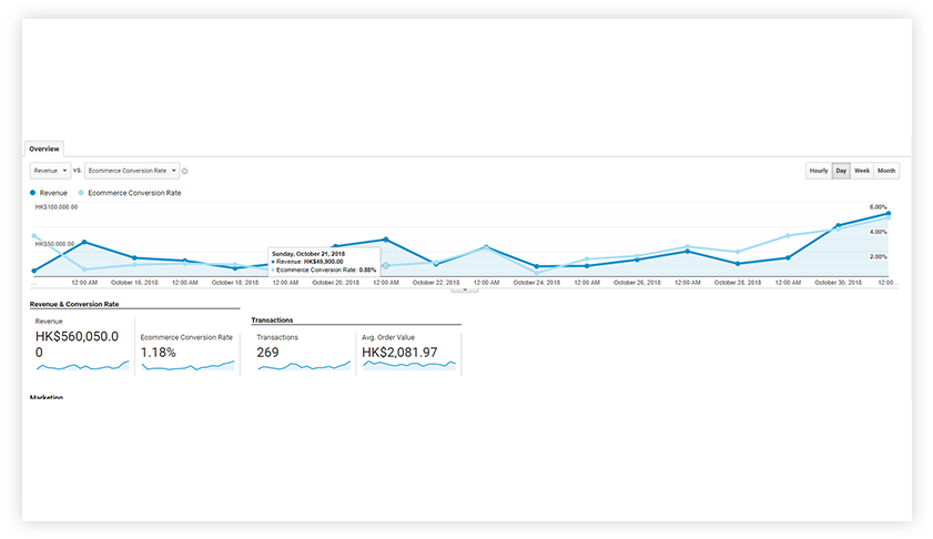 google analytics, google,