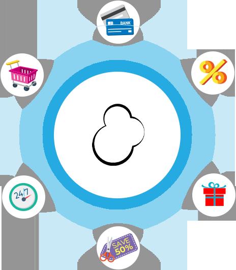 oscommerce, oscommerce development. oscommerce website design, oscommerce web development