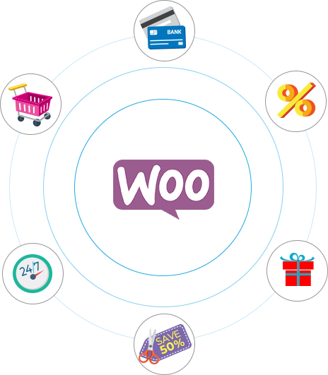 woocommerce, wordpress ecommerce, woocommerce development. woocommerce website design, woocommerce web development